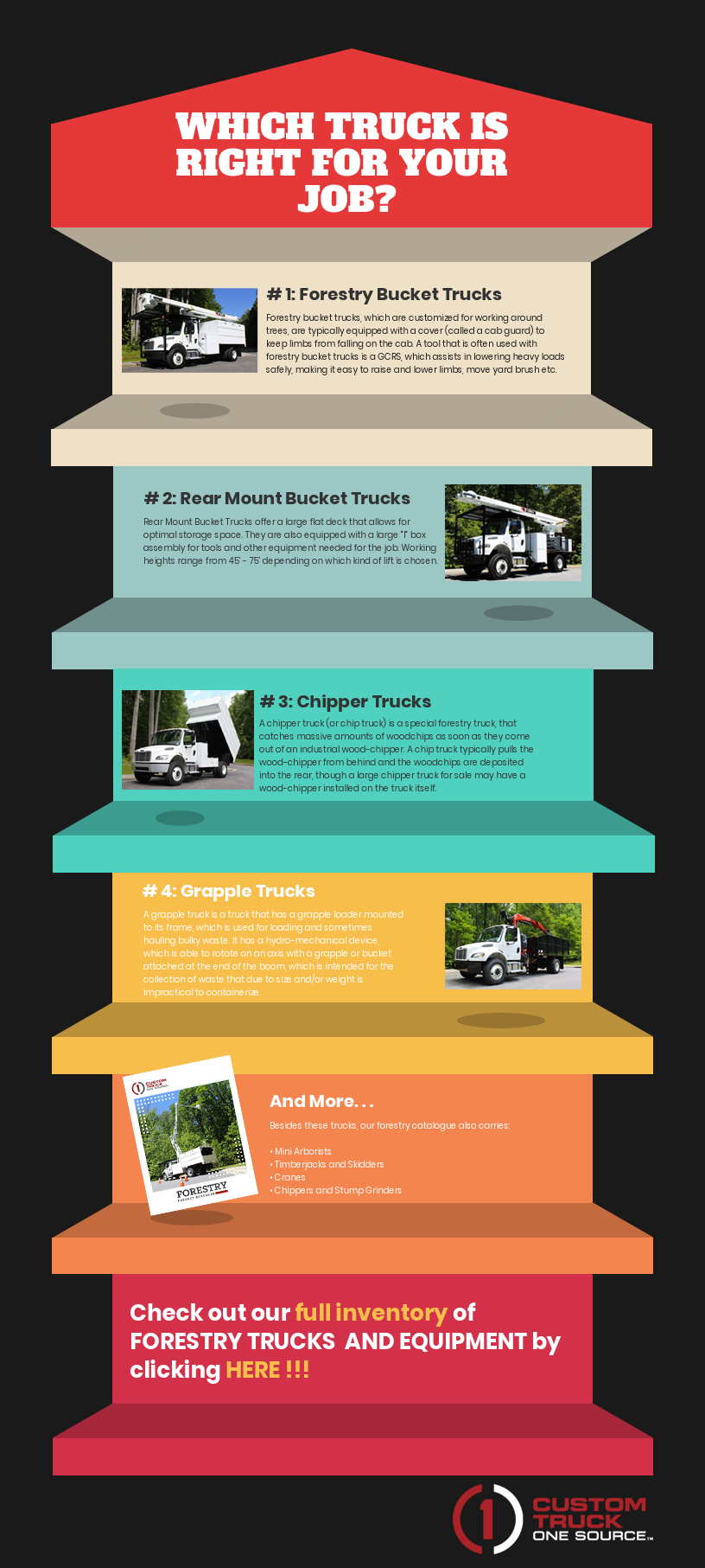 Which Forestry Truck is Right for You?