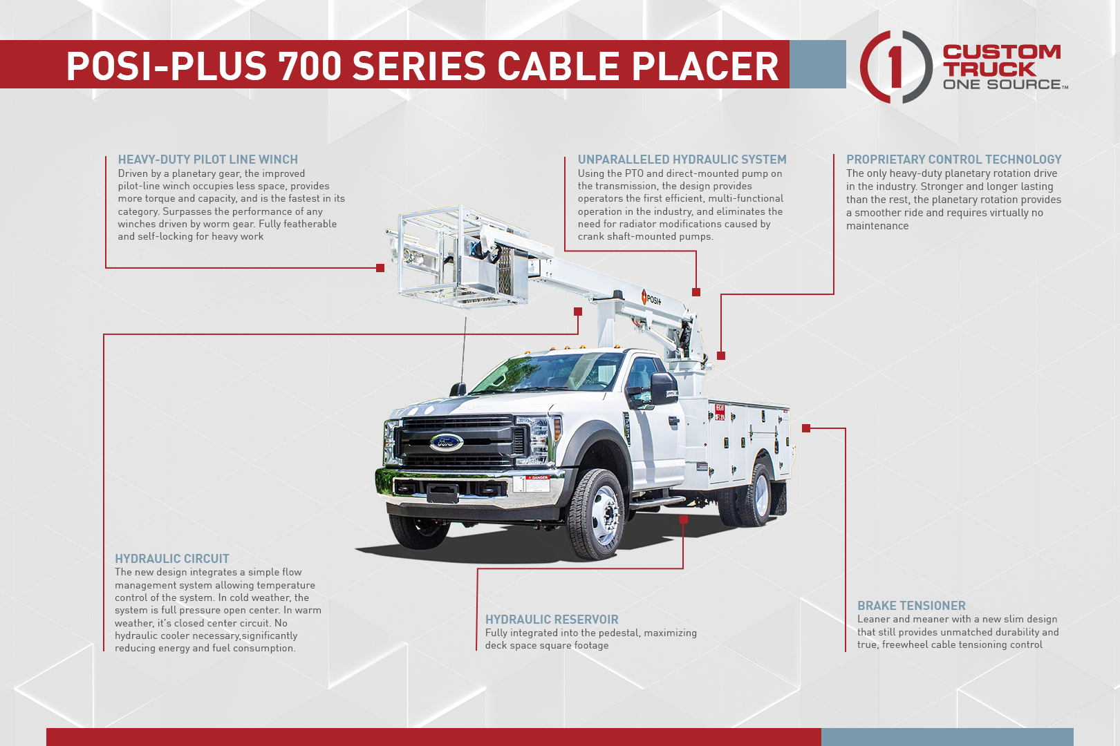 POSI-Plus 700 Cable Placer Infographic